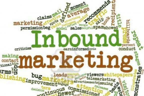 Inbound Marketing (III)