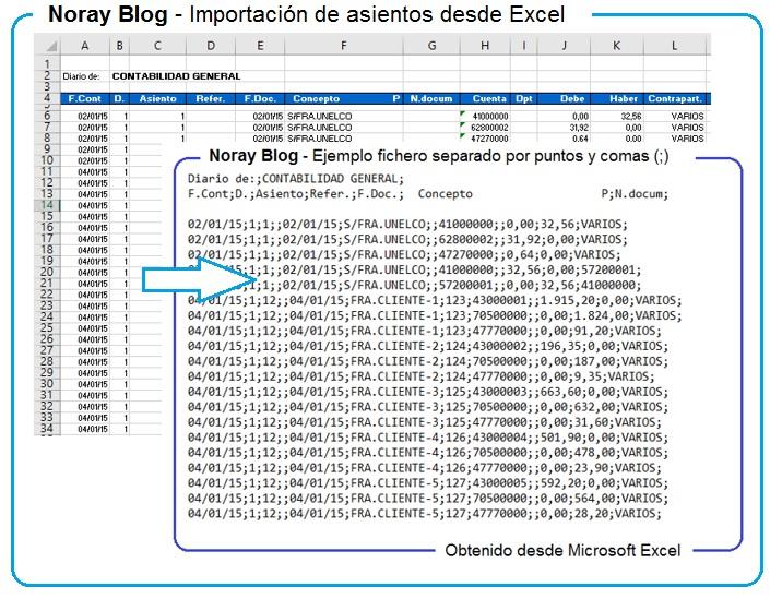 norayblog_ejemplo_diariocontable_excel