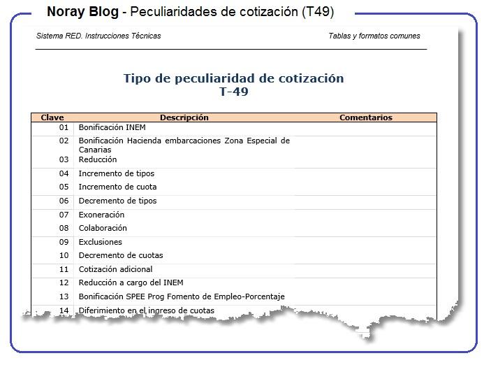 norayblog_tabla49_peculiaridades